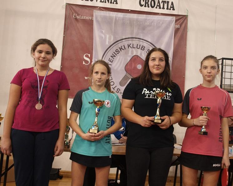 14. kupa Grada Samobora u stolnom tenisu - k/f